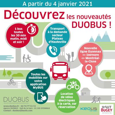 Informations Duobus